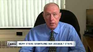 I-Team: Startling sexual assault stats at Buffalo State [Video]