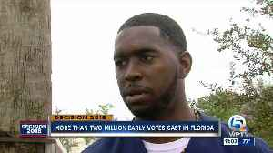 Final push for early voting ahead of Election Day [Video]