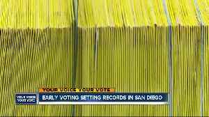 SD Registrar dealing with onslaught of mail-in ballots [Video]