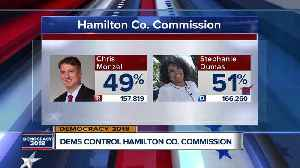 Hamilton County voters elect first African American woman as commissioner [Video]