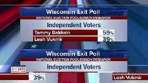 Wisconsin's latest exit poll information [Video]