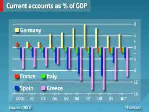 News video: The German economy | The Economist