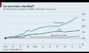 Videographic: How has the use of cash changed in America? [Video]