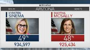 Arizona Senate race still too close to call [Video]