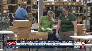 Tight races may result in manual result in Florida [Video]