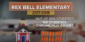 Chronic absenteeism an issue at several Las Vegas elementary schools [Video]