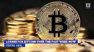 Bitcoin Crashes to Lowest Value in Over a Year [Video]