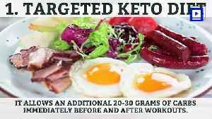 3 Variations of the Keto Diet [Video]