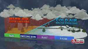 DifferenceBetween Winter Advisory and Warning [Video]