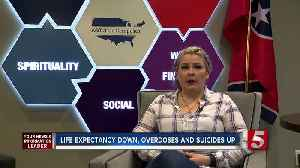 Life expectancy declining due largely to drug overdose and suicides in Tennessee [Video]