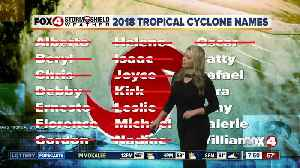 2018 Atlantic Hurricane Season Wrap [Video]