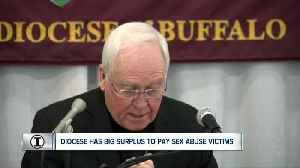 Buffalo Diocese has a $48 million surplus as it prepares to pay victims [Video]
