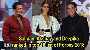 Salman, Akshay and Deepika ranked in top 10 list of Forbes 2018 [Video]