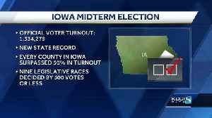 Iowa sees 60% voter turnout in midterm election [Video]