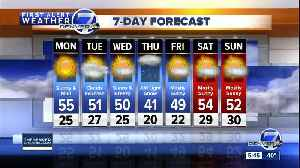 Milder Monday, with highs returning to the 50s in Denver [Video]