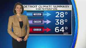 First Forecast Weather December 10, 2018 (Tonight) [Video]