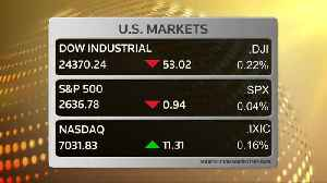 Dow, S&P slip in choppy session [Video]