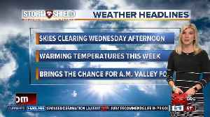 Warming temperatures during the middle of the week [Video]