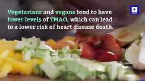 The Risks Linked to Eating Red Meat [Video]
