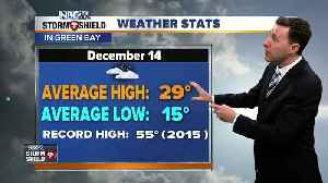 Michael Fish's Storm Shield weather forecast [Video]