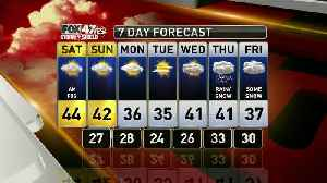 Foggy tonight, more sun this weekend [Video]