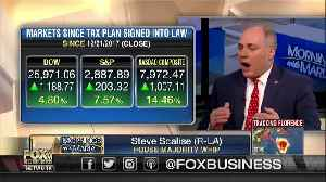 Steve Scalise warns Obamacare only getting worse [Video]