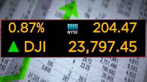 Stock markets open after another big sell-off [Video]