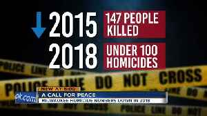 Milwaukee homicides at lowest level in three years [Video]