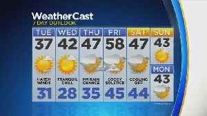 Chance For Rain By Week's End [Video]