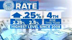 How do increased interest rates impact you? [Video]