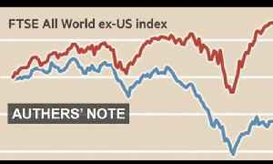 Good News is Bad News (Once More) | Authers' Note [Video]
