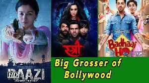 2018 | Big grosser of Bollywood [Video]