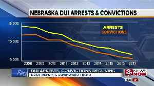 DUI arrests, convictions in Nebraska continue to decline over past decade [Video]