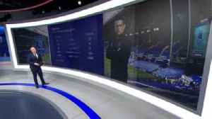 'Everton's current form a concern' [Video]