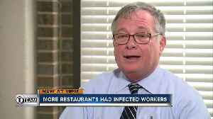 Dirty Dining: Hepatitis A cases found in 5 restaurants, but health dept. kept it a secret in 2018 [Video]