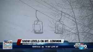 NWS meteorologists explain weather systems required for snow on ski valley [Video]