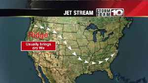 The Jet Stream [Video]