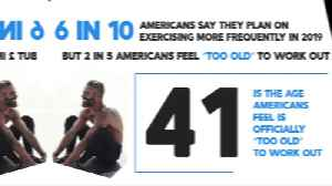 This is the Age Americans Feel Too Old to Exercise [Video]