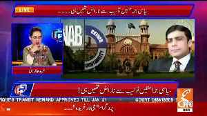 Gharida Farooqui Telling ABout The Remarks Of Lahore High Court's Remarks About NAB.. [Video]
