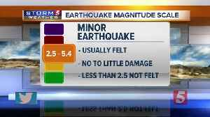 Magnitude 2.8 earthquake hits Bedford County [Video]