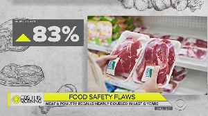 A new Study Says Recalls Of Hazardous Meat And Poultry Up 83 Percent [Video]