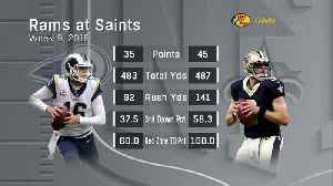 Picking winner of Rams-Saints in NFC Championship Game [Video]