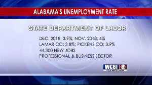 Alabama Unemployment Rate -  01/18/19 [Video]