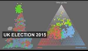 UK election results explained | UK Election 2015 [Video]