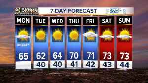 Temperatures a little cooler for the next few days [Video]