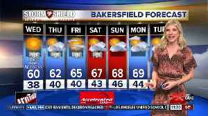 January 22nd nightly weather update [Video]