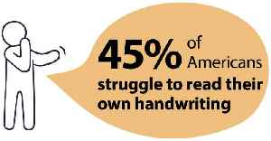 Poll: Americans Struggle with Bad Handwriting [Video]