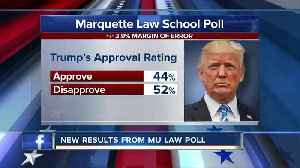 New results from Marquette Law School Poll on Trump, border wall [Video]