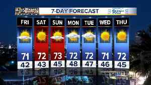 Warmer weather moving into the Valley [Video]