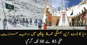 The temperature in the world's highest war-front Siachen fell down from minus 45 °C to 50 °C [Video]